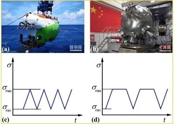 中国科学院力学所在深海潜水器耐压舱用钛合金保载疲劳研究中取得进展